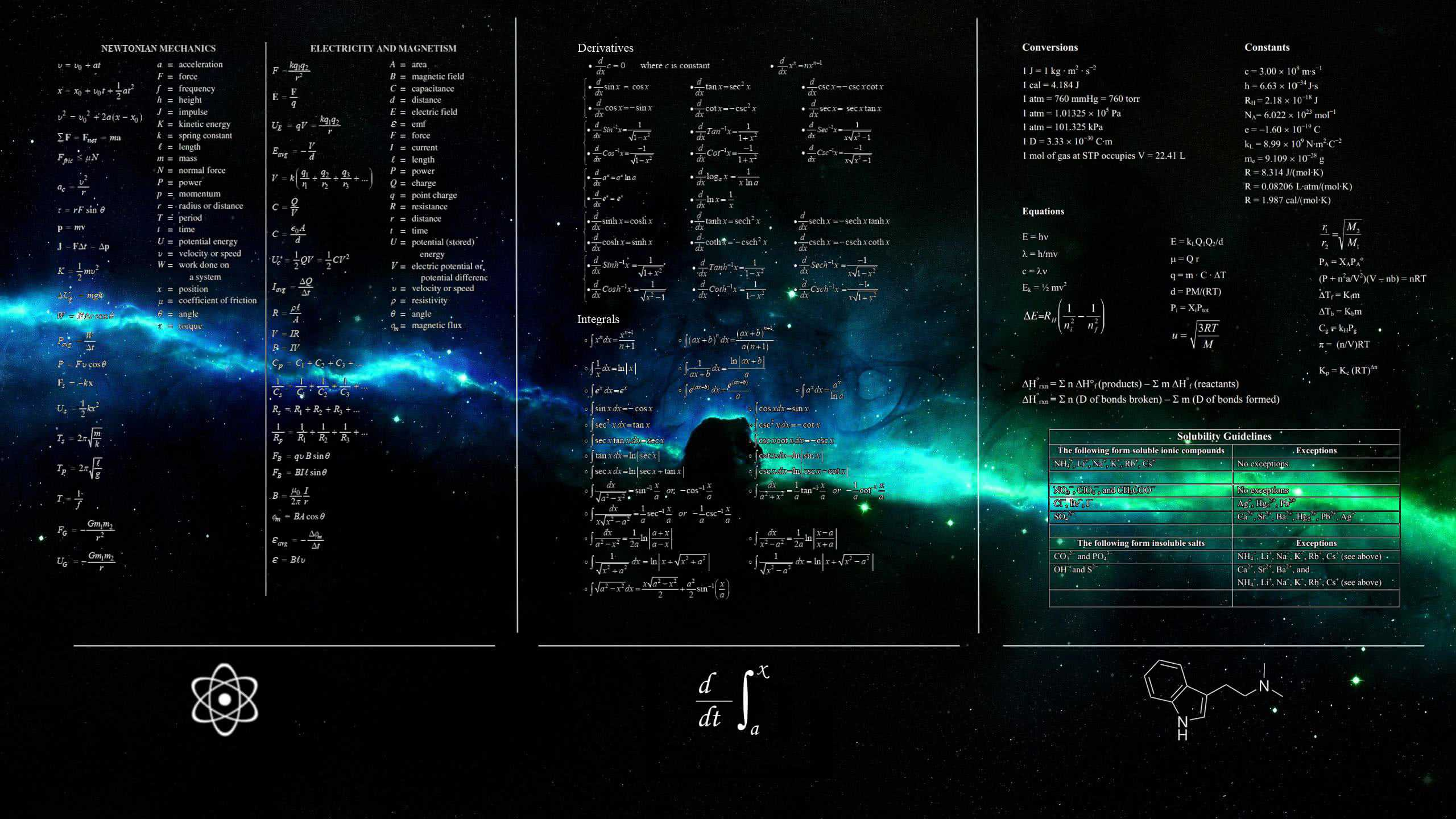 Physics Equations Wqhd 1440p Wallpaper Pixelz